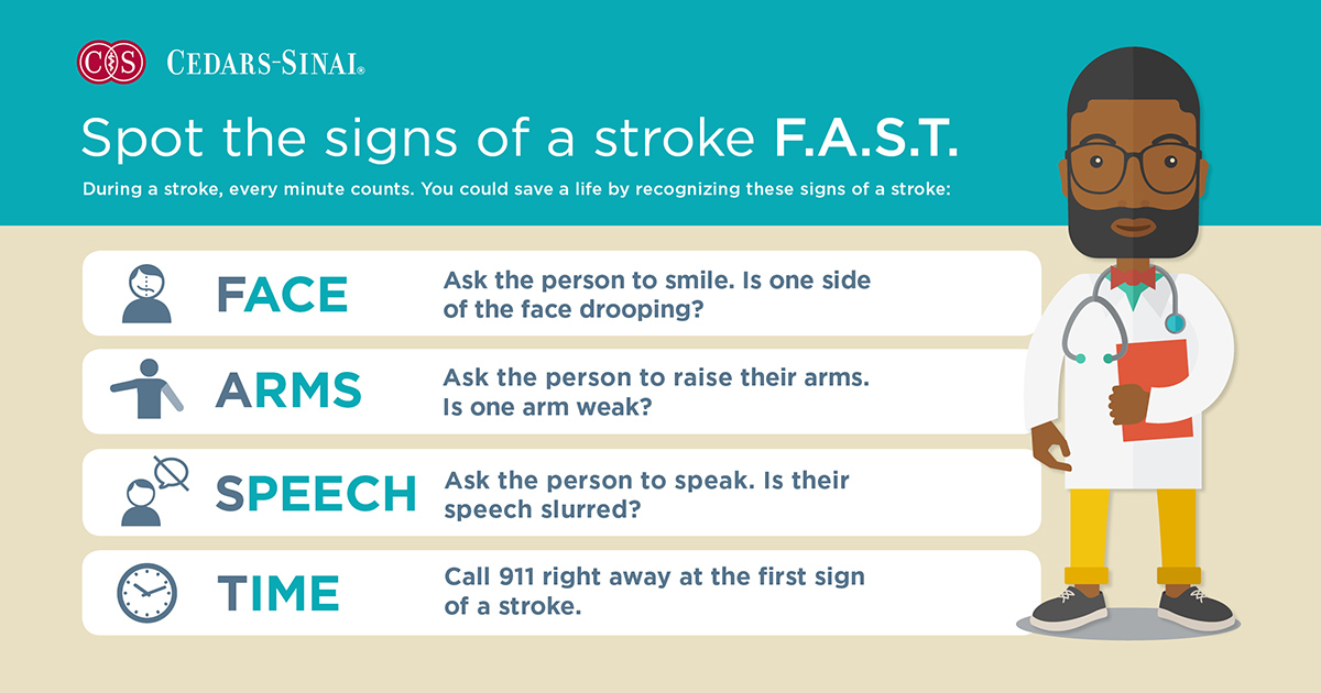 Spot the signs of a stroke F.A.S.T.