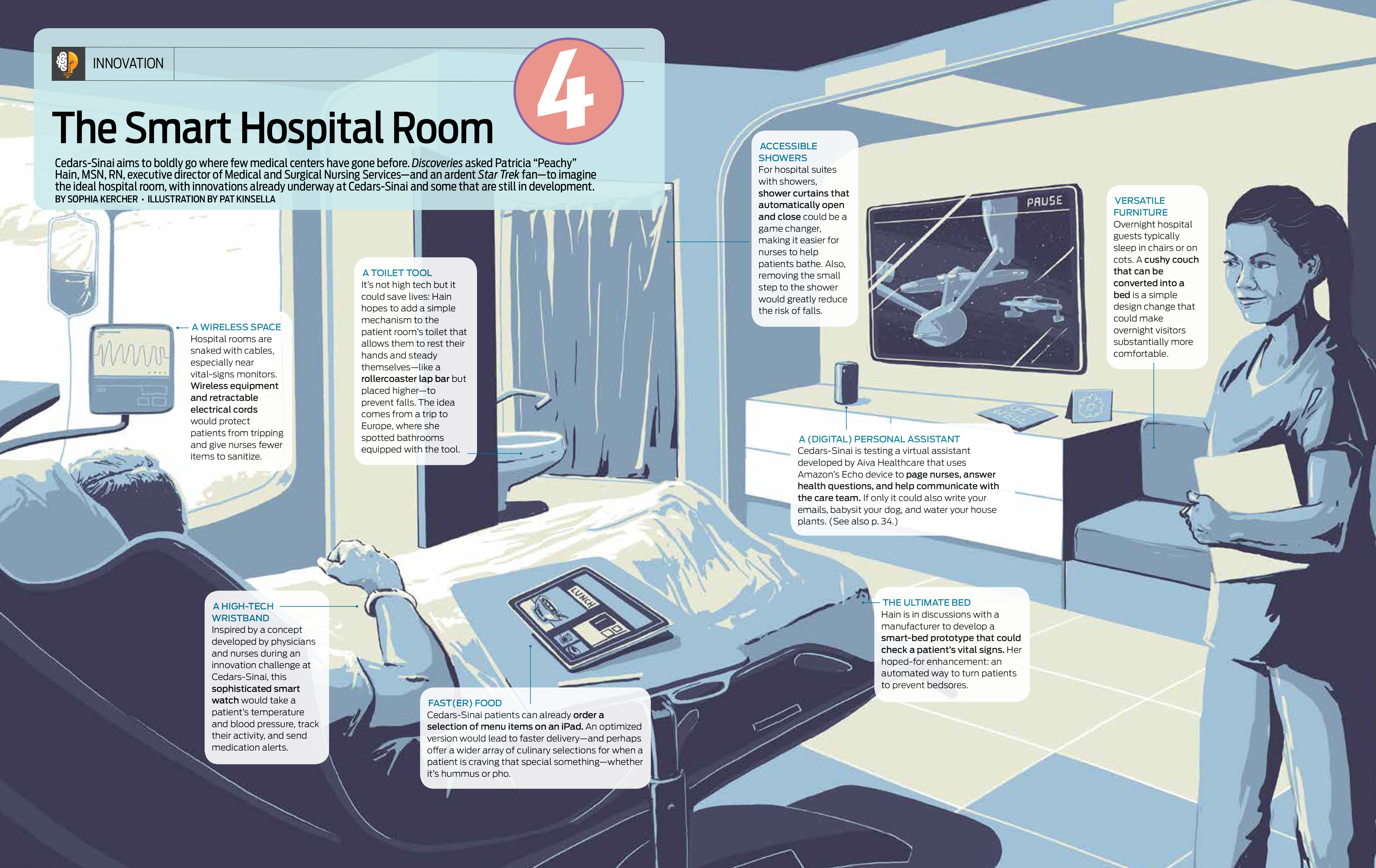 Smart hospital room graphic
